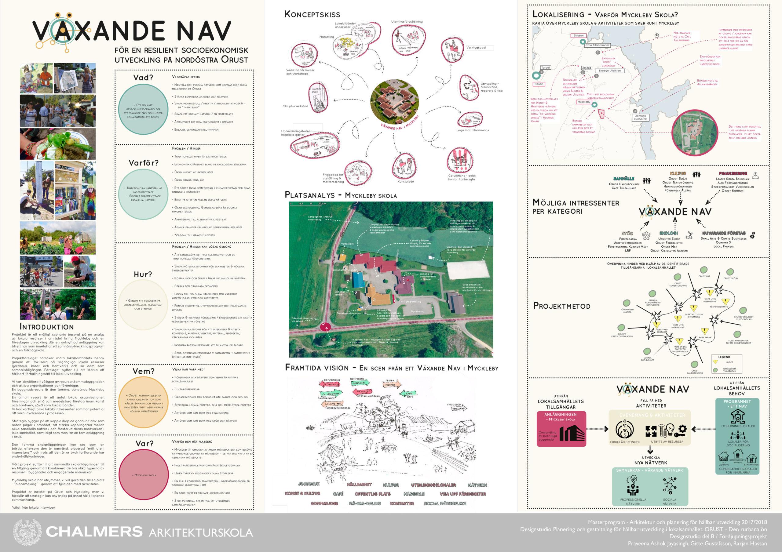Växande Nav, affisch från Chalmers arkitekturskola